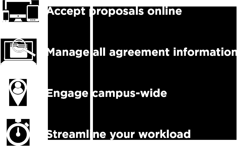 Agreements | Agreements Management Terra Dotta Software